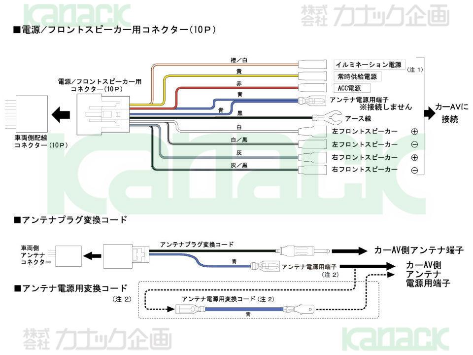トヨタ SAI(H25/8~現在) カーナビ・カーAV取付方法 | 教えて ...